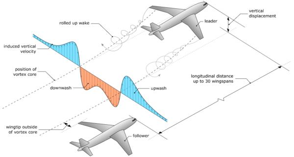 DLR flight concept to cut aviation emissions